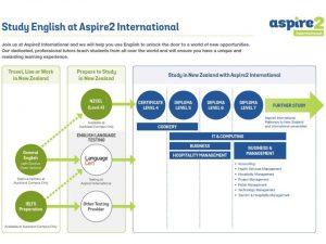 アスパイア2 インターナショナル ASPIRE2 INTERNATIONAL